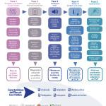 infografia PUP_retira
